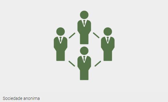 Trabalho Sociedade Anônima.pdf | Título Corporativo | Participação ...